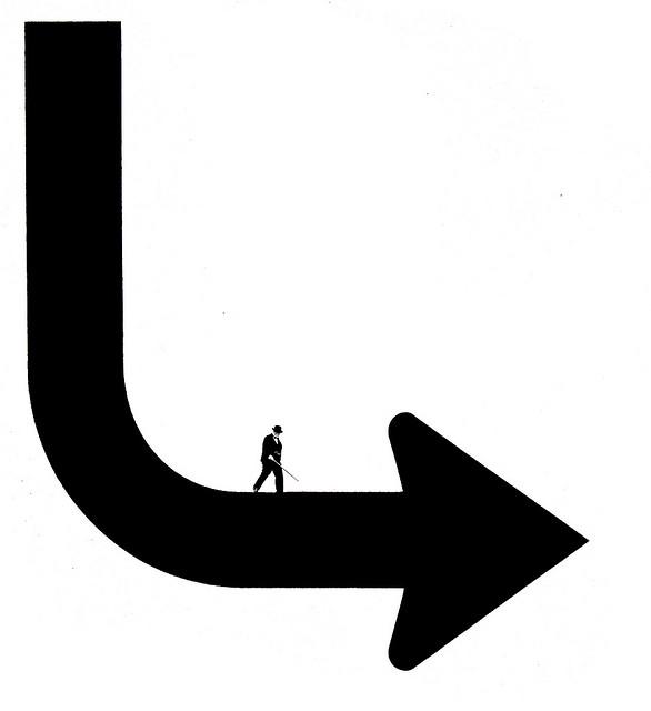 indice movimento direcional