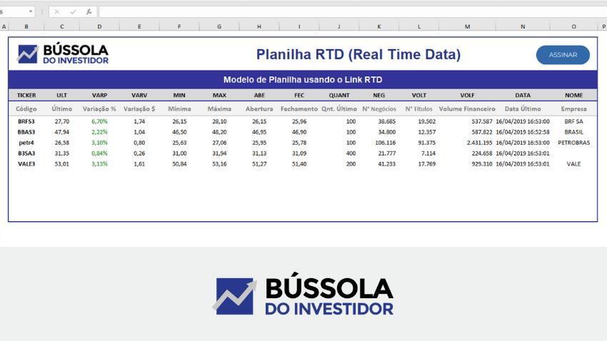 Como Atualizar Cotações No Excel Em Tempo Real Bússola Do