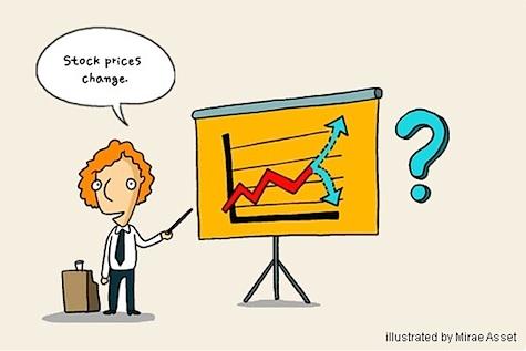"""Quando comprar ou vender uma ação? A Bolsa de Valores é um mercado simples porém longe de ser intuitivo"""""""