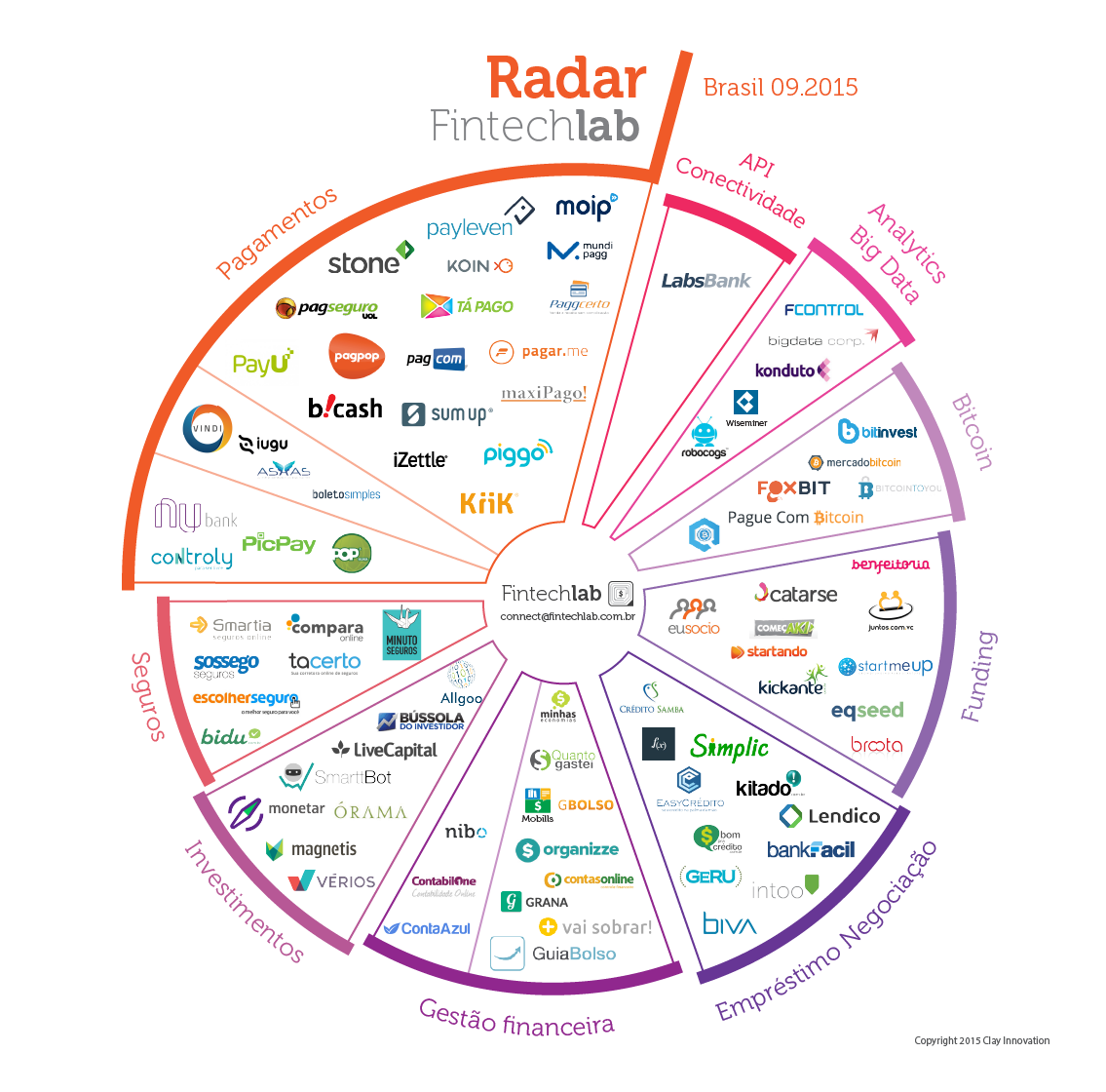 Radar_FintechLab_set15_v5