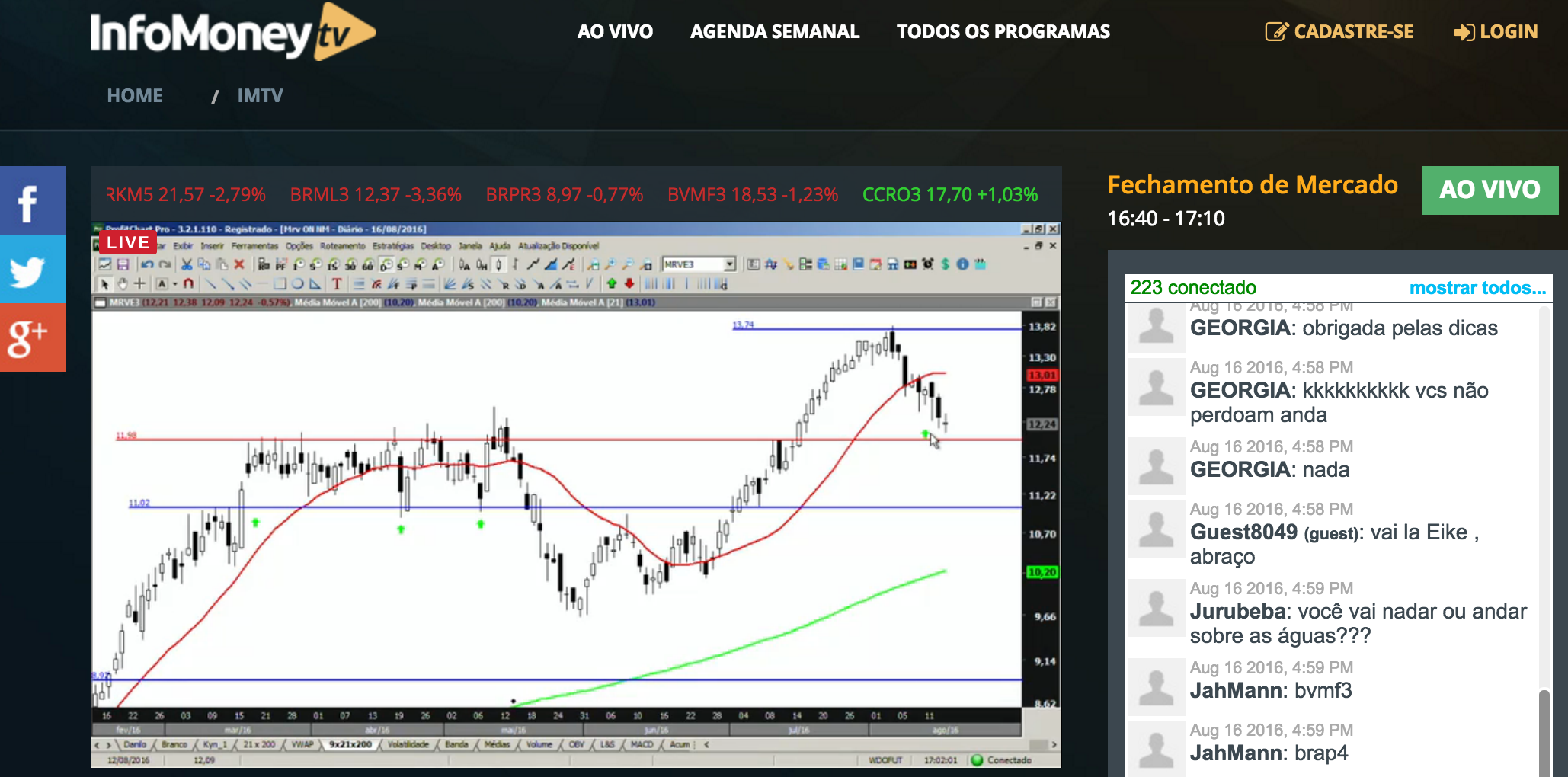 day trade ao vivo imtv