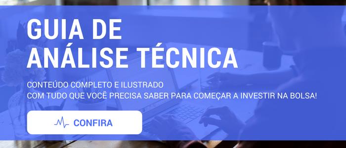 31a876bba Guia de Análise Técnica - Bússola do Investidor