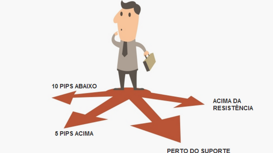 como definir stops com robô investidor