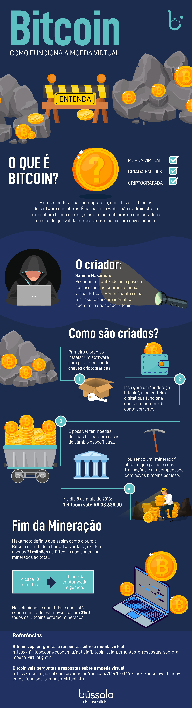 infográfico azul explicando o que é uma bitcoin e suas nuanças