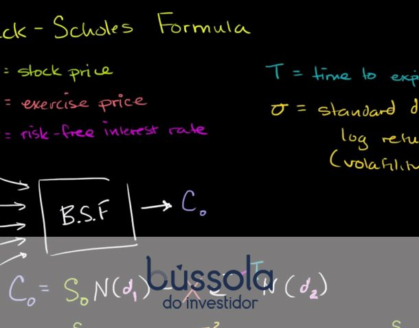Fórmula Black-Scholes